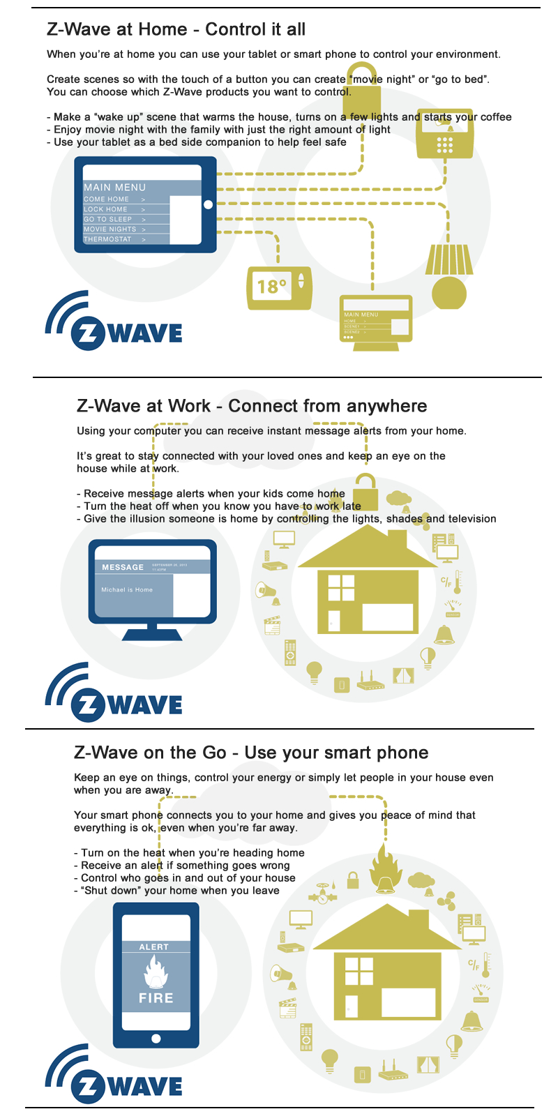 Z-Wave for Home and Business